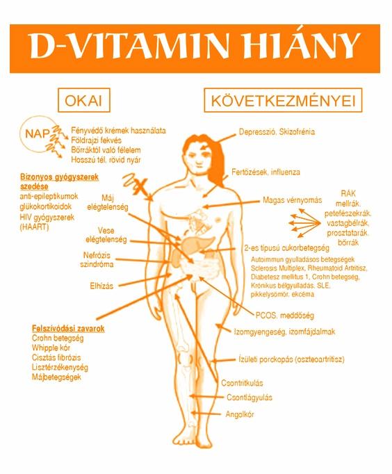 pikkelysömör krém d-vitaminnal
