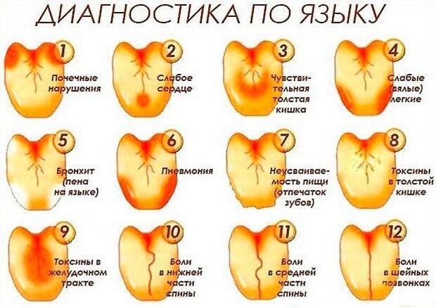 hogyan lehet eltávolítani a vörös foltot a fájástól)