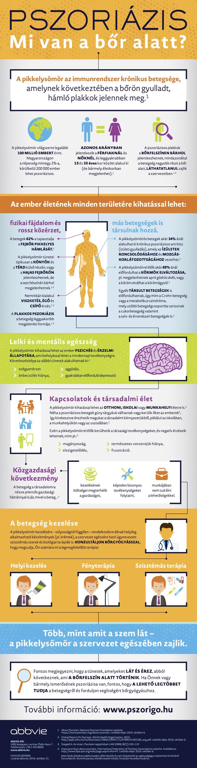 a pikkelysömör gyógyszerek spanyol)