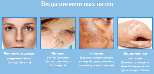 hogyan lehet eltávolítani a vörös foltokat az arcon a férfiaknál)